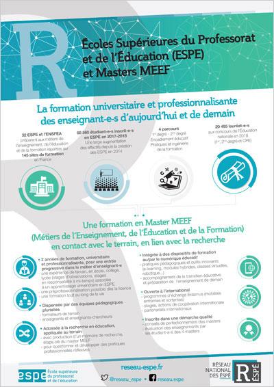 Infographie Dossier n°2 COS R-ÉSPÉ 2018 - Une formation universitaire professionalisante - 5 ans d'ambitions partagees